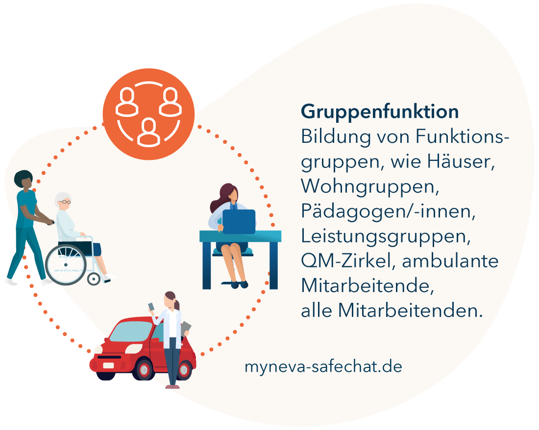 grafik_gruppenfunktionen